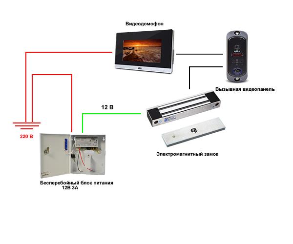 Видеодомофон с электрозамком