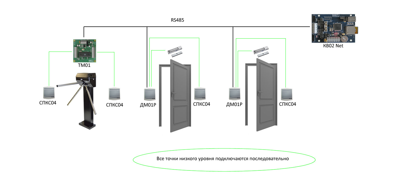 КВ-02 Net Схема подключения