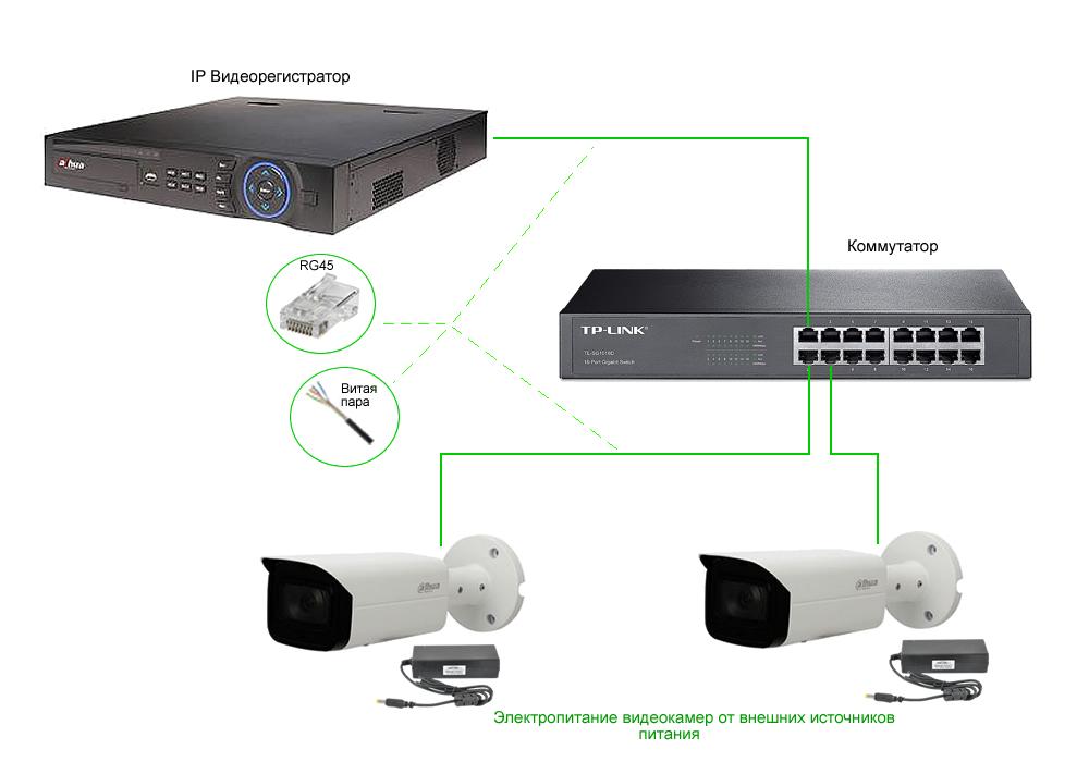 Как обжать кабель для ip камеры Рис.2.