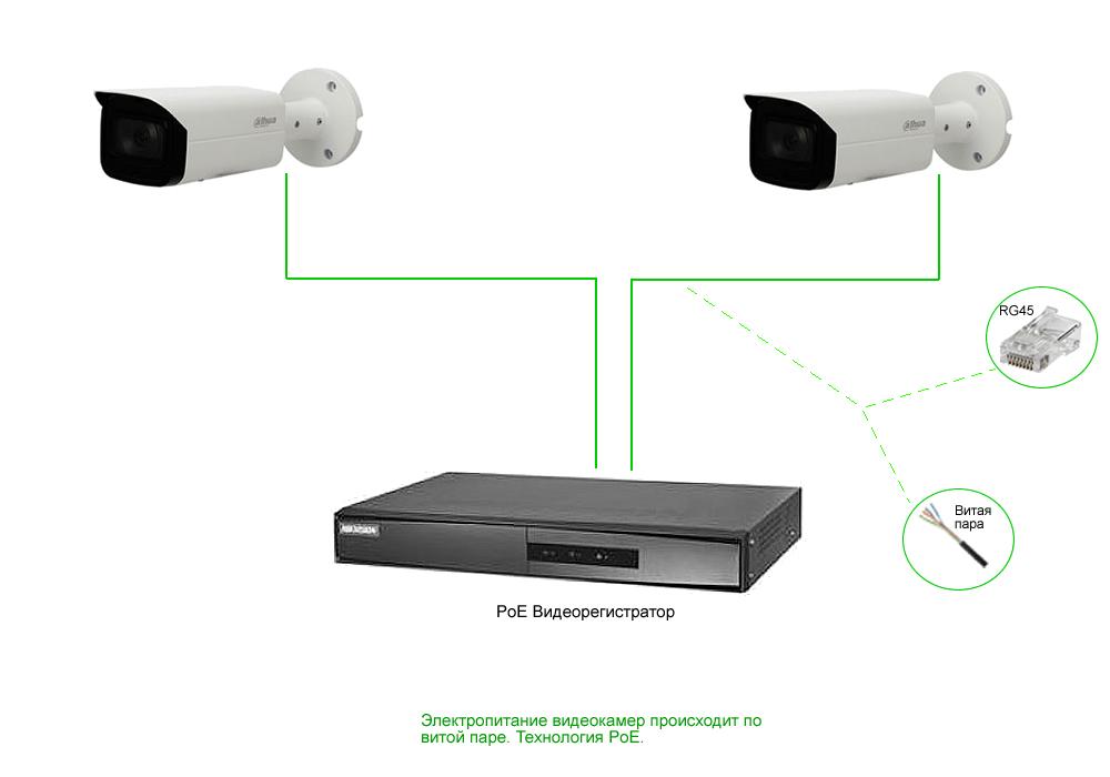 Как обжать кабель для ip камеры Рис.3.