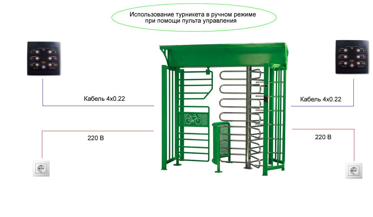 Электромеханический турникет BICYCLONE - ручной режим управления