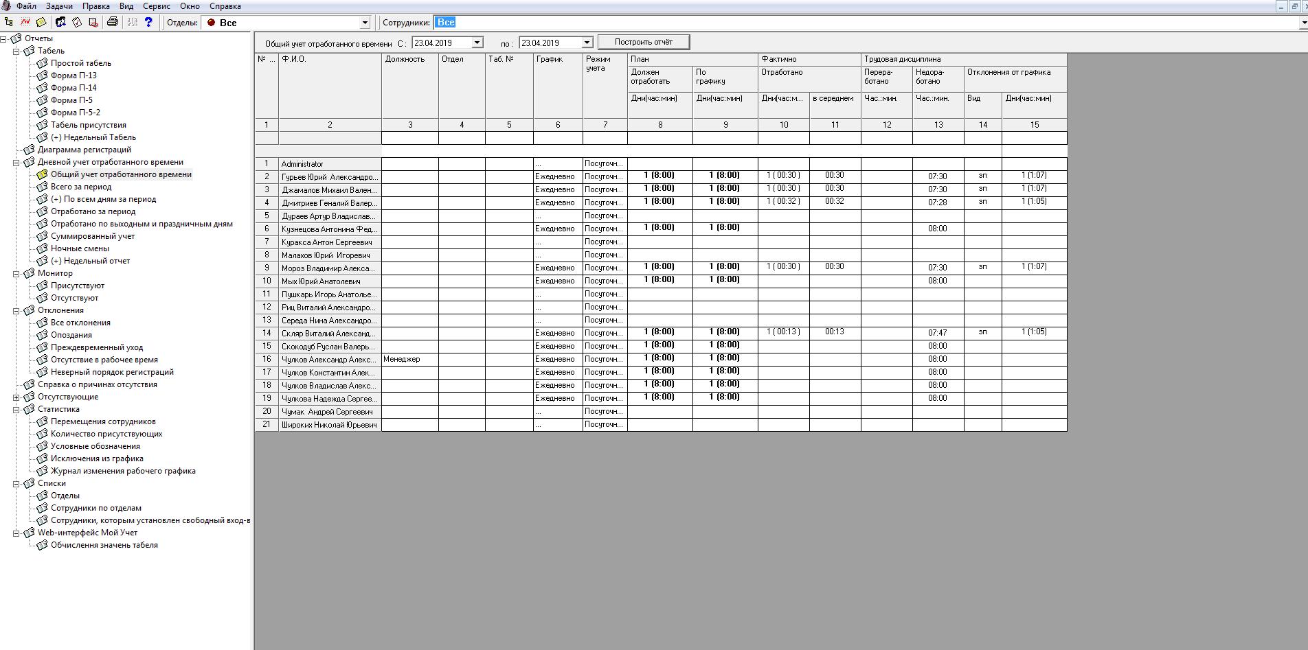 Система контроля доступа STOP-Net 4.0 - общий учет рабочего времени