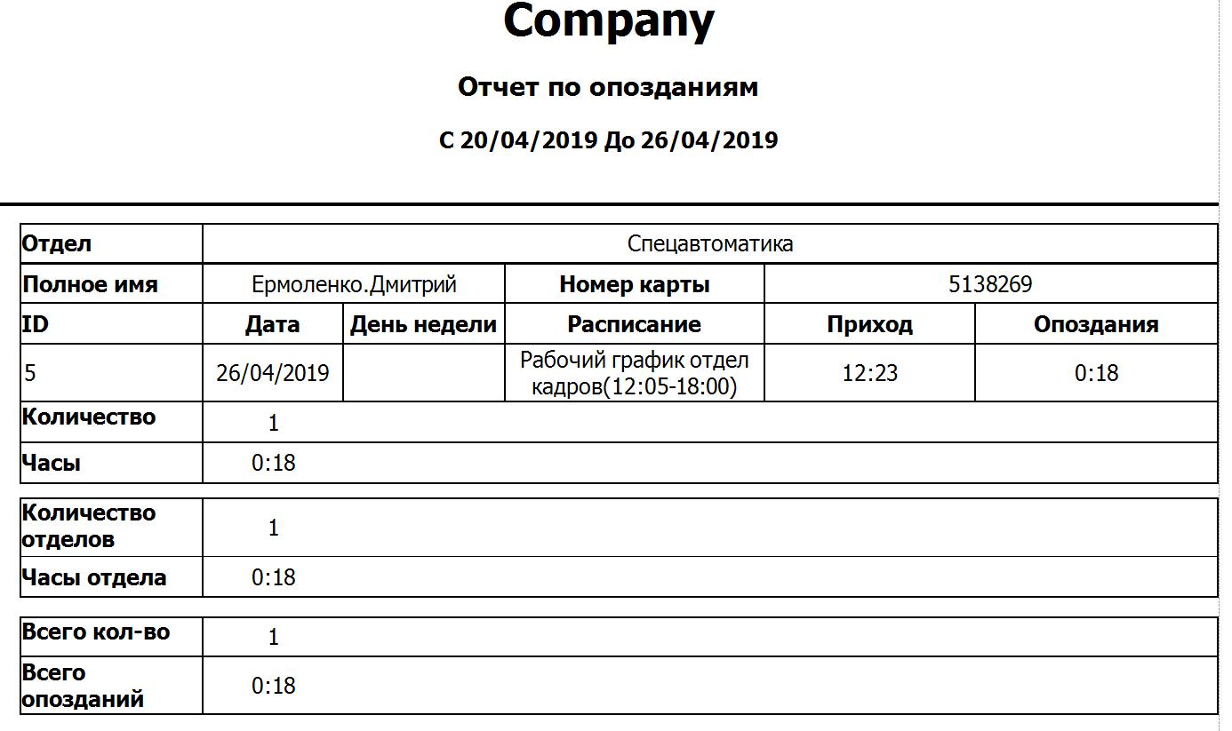 Турникет Бизант 5.3 с контролем доступа - отчет по опозаниям