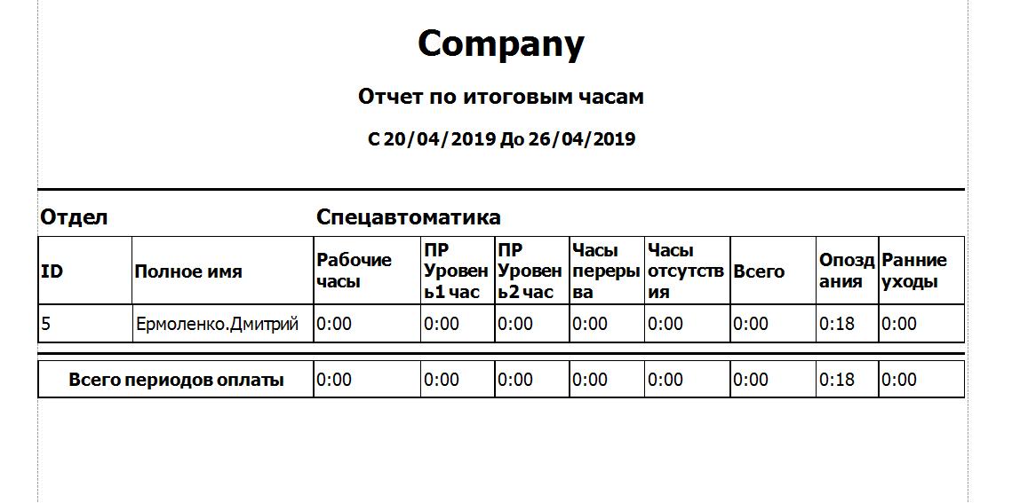 Турникет Бизант 5.3 с контролем доступа - отчет