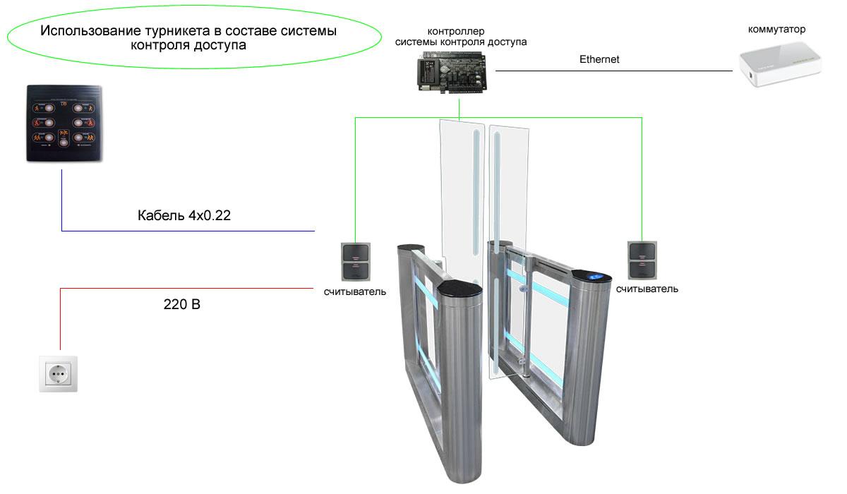 Sweeper-HG - автоматический режим управления