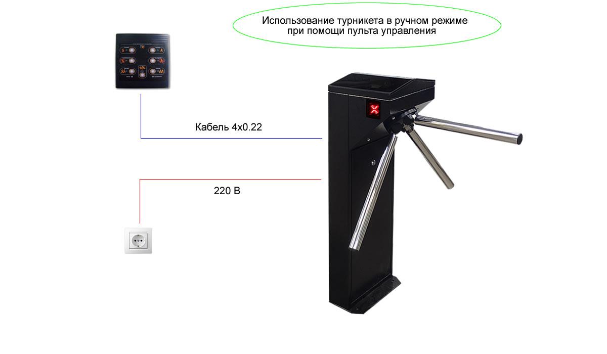 Турникет Центурион - ручной режим управления