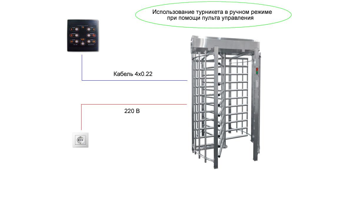 Полноростовой турникет Sesame - ручной режим управления