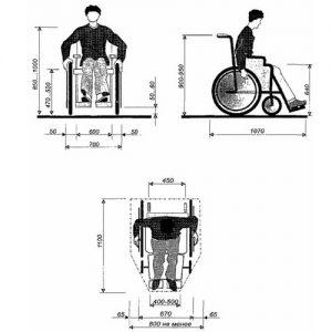 Турникеты для инвалидов — организация зоны прохода