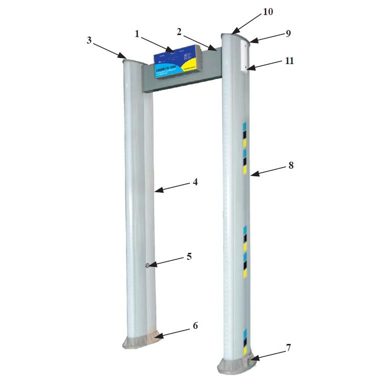 Арочный металлодетектор VO-1000A - конструкция