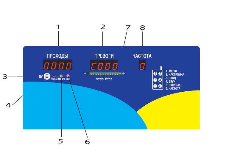 панель управления VO-1000A
