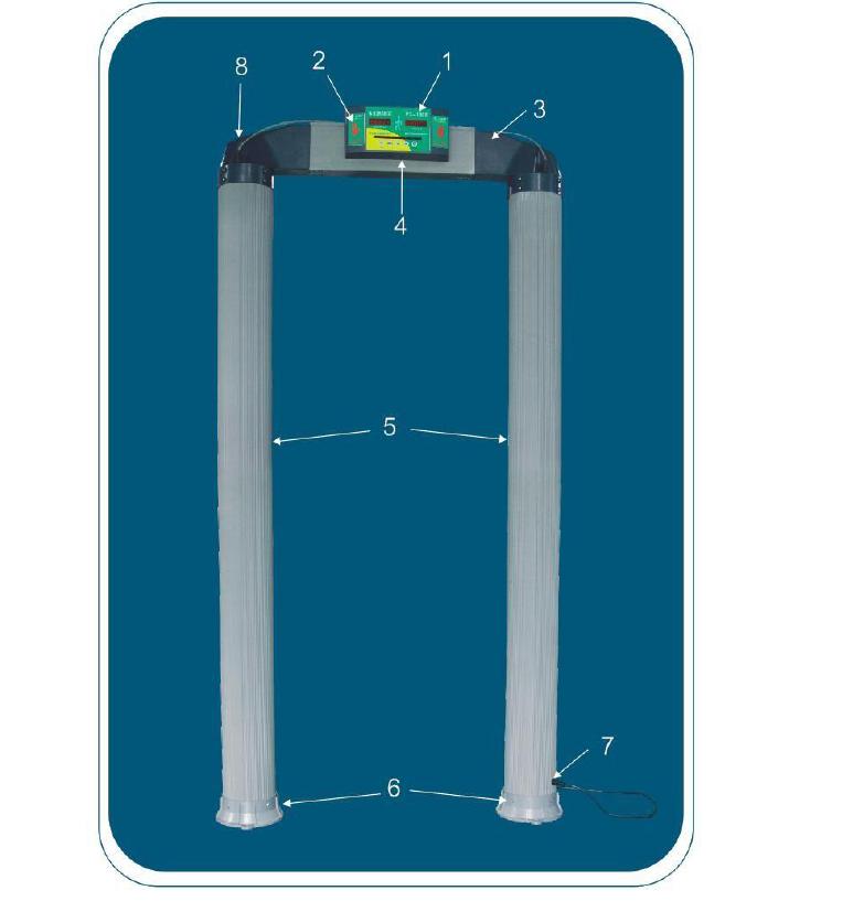 Арочный металлодетектор VO-1000